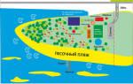 База отдыха «Райгород» — описание и отзывы