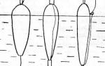 Способы крепления поплавка на леску с кембриками и без них